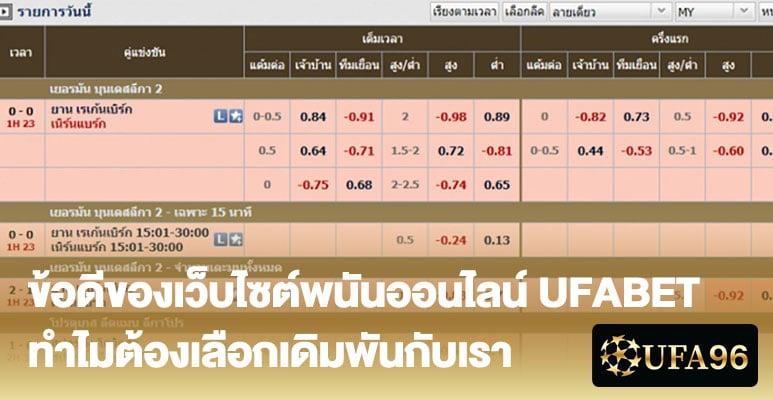 สูง-ต่ำ (Over–under) UFA